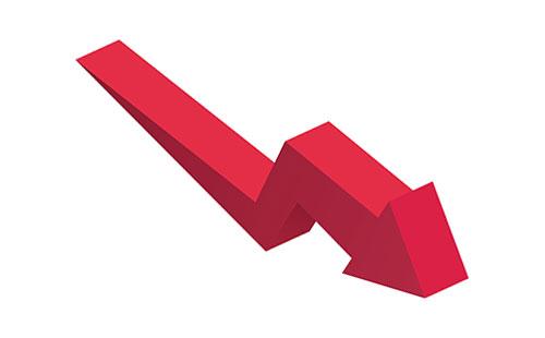 氯化铵价格高位回落,跌幅为6.9%